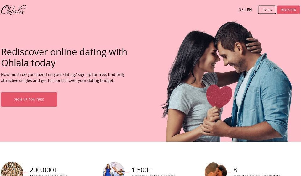 Ohlala Review: Great Dating Site?