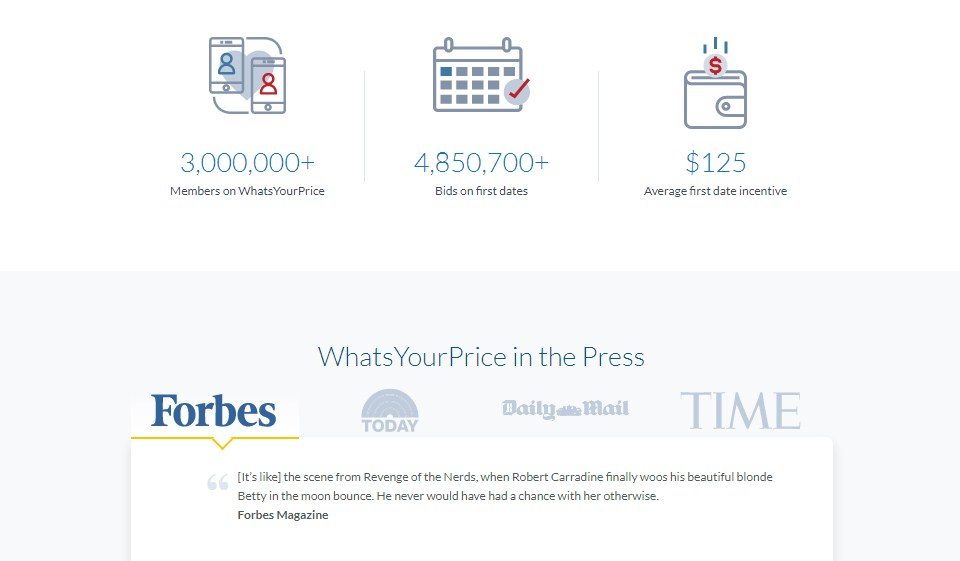 Price login dating your whats Justice: What's