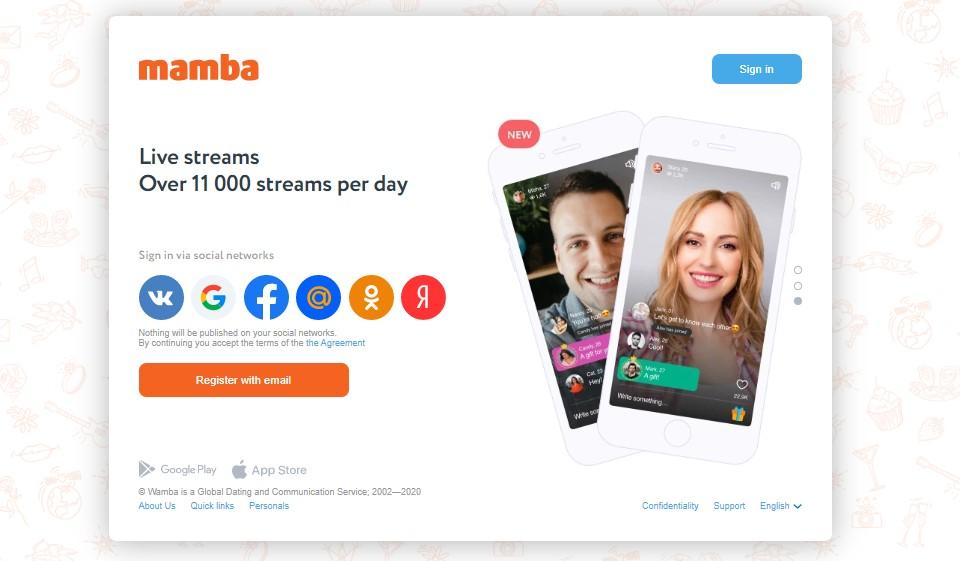 Mamba Review: Die beste russische Dating Seite aller Zeiten